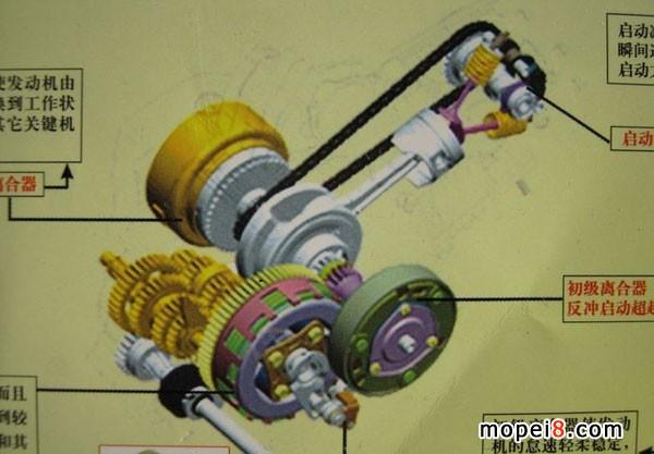摩托车发动机_摩托车发动机制造_摩托车发动机缸件