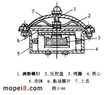 电喇叭的工作原理 直流电路中喇叭的工作原理