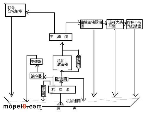本田250摩托车电路图