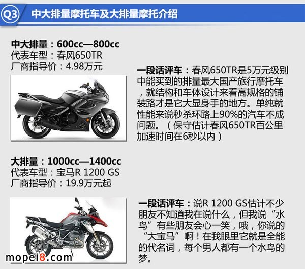 中大排量摩托车及大排量摩托车介绍