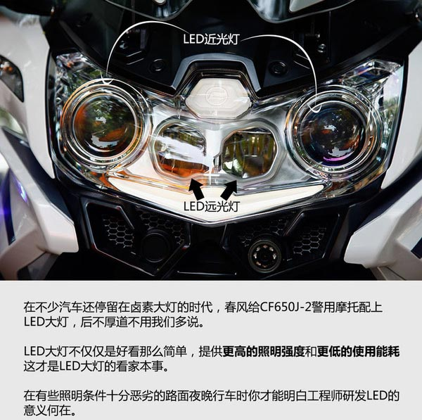 摩托车LED大灯LED近远光灯