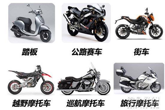 三轮车发动机的结构_摩托车的分类、优劣势分析、摩托车挂挡及手续办理_十问让您更 ...