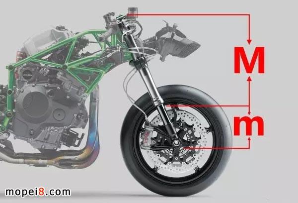 摩托车减震器测试