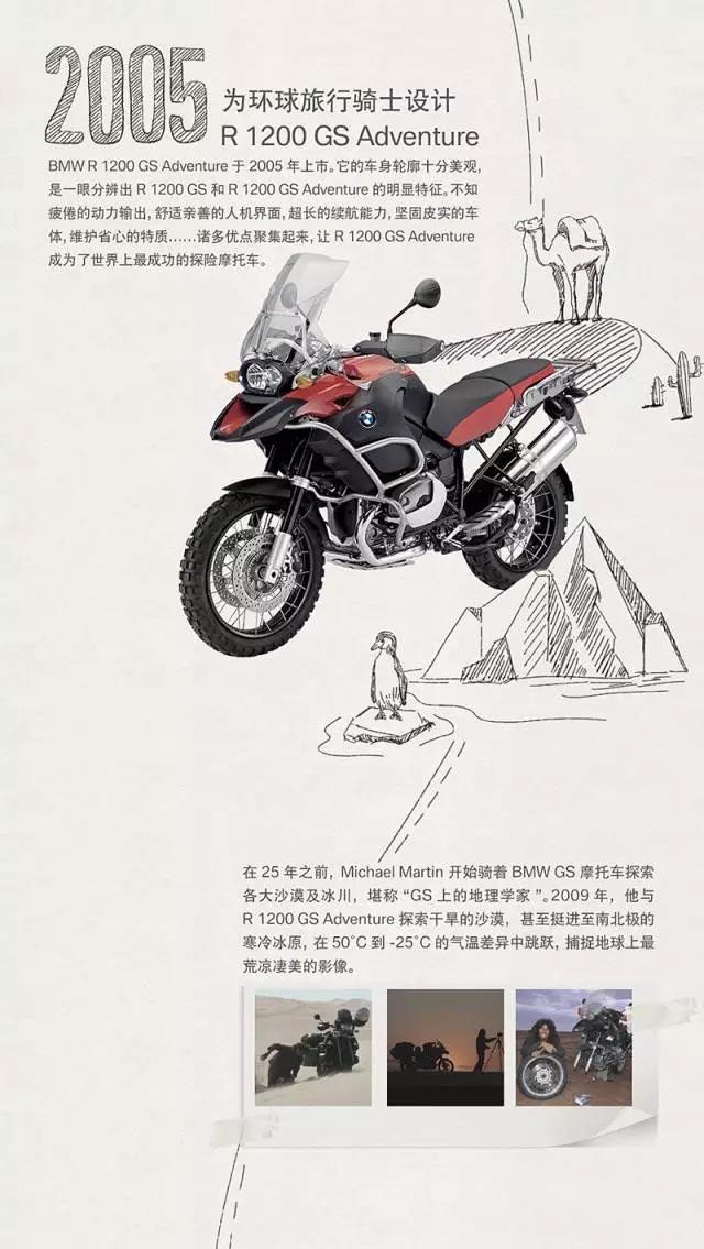 宝马GS Adventure摩托车