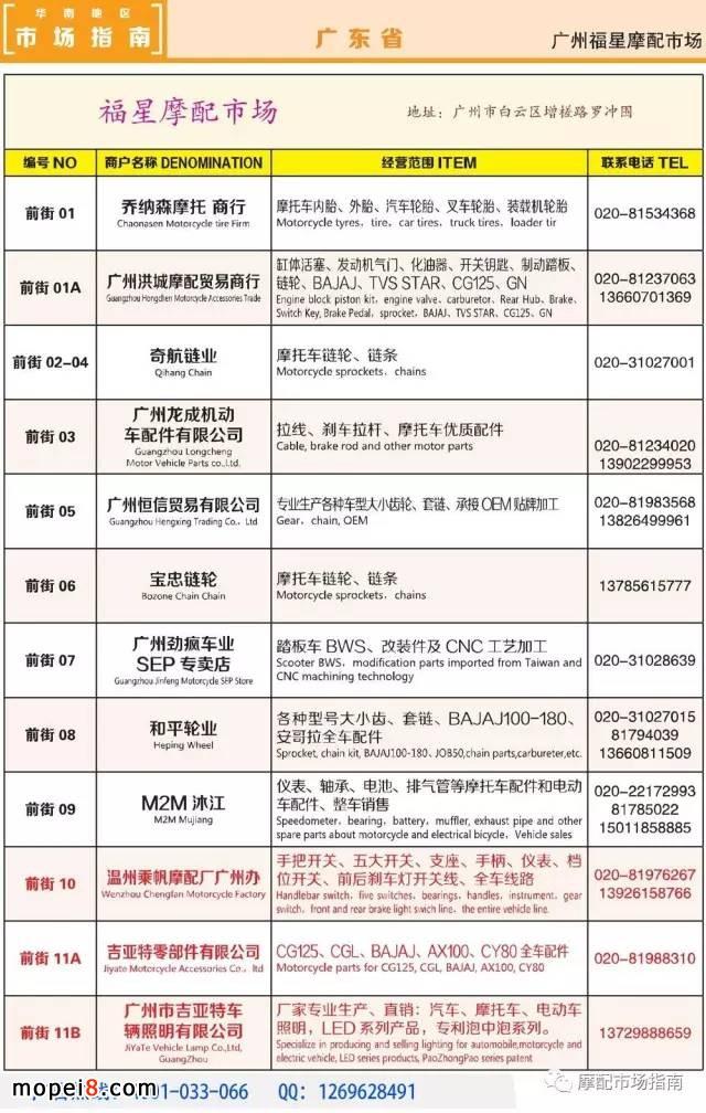 广州福星摩配市场指南