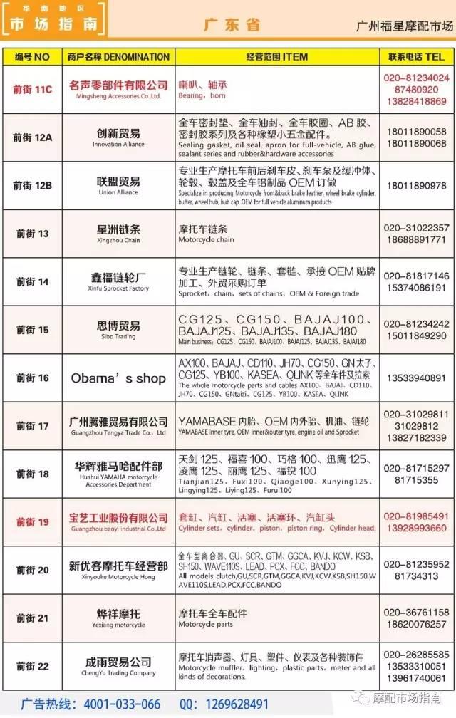 广州摩配市场指南
