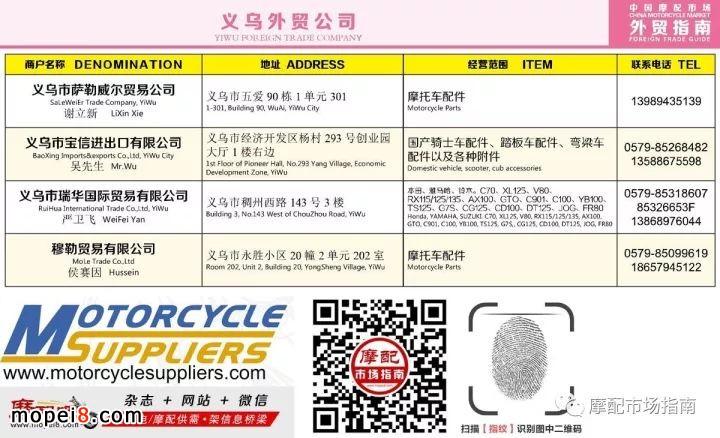 中国摩托车配件外贸商资料