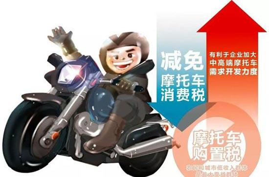 取消摩托车消费税