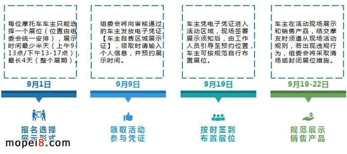 中国摩博会参与流程